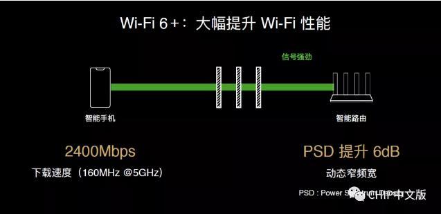 4月8日华为P40国内正式发布,哪些创新有价值?
